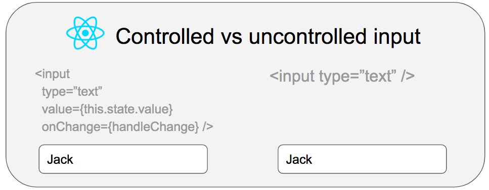 Controlled vs uncontrolled component